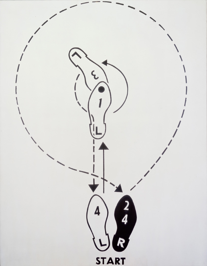 andy warhol dance diagram 1962 dance diagram [3] [