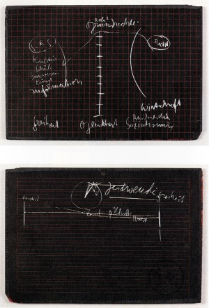 Joseph Beuys - Schiefertafel, 1972, blackboard, printed in silkscreen on both sides, stamped; with certificate